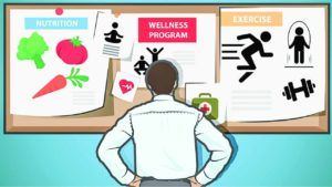 Corporate Wellness Program in Kolkata