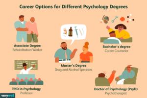 Best Psychology Learning Centre in Kolkata