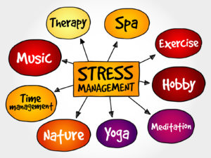 What is Stress Management?